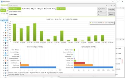 NetLimiter Pro 4.0.68.0 Full İndir